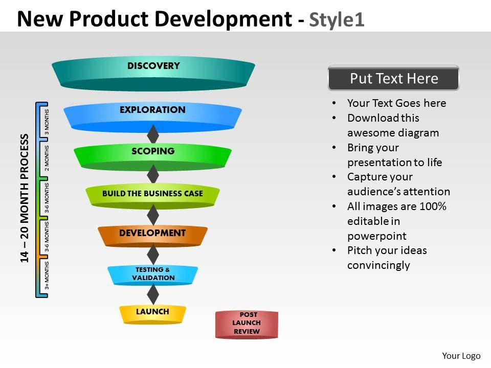 New product development funnel diagram for New product design