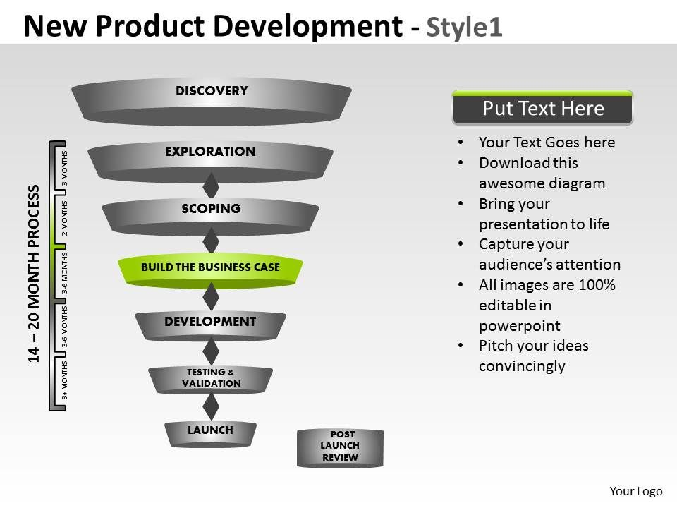 new product development funnel diagram diagram of launching product