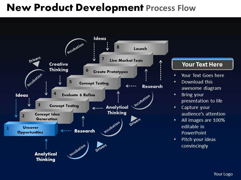new_product_development_process_flow_powerpoint_slides_and_ppt_templates_db_Slide03