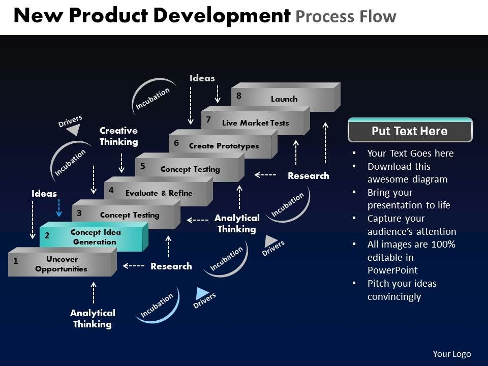 new_product_development_process_flow_powerpoint_slides_and_ppt_templates_db_Slide04