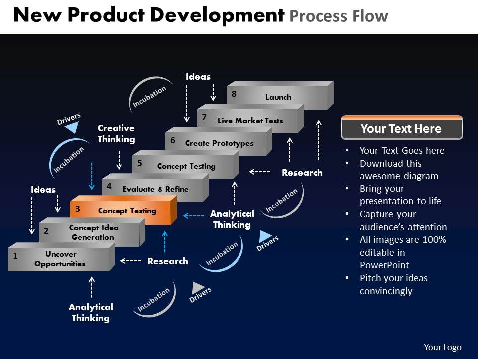 new_product_development_process_flow_powerpoint_slides_and_ppt_templates_db_Slide05