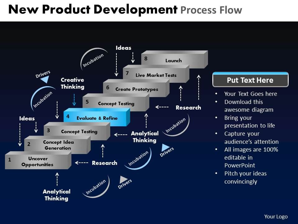 new_product_development_process_flow_powerpoint_slides_and_ppt_templates_db_Slide06