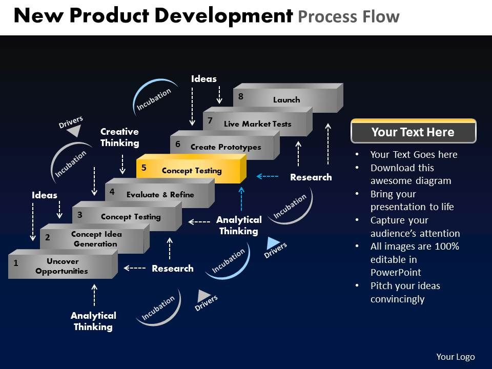 New Product Development Process Flow Powerpoint Slides And