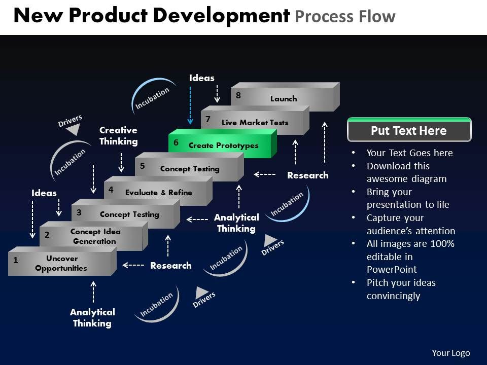 new_product_development_process_flow_powerpoint_slides_and_ppt_templates_db_Slide08