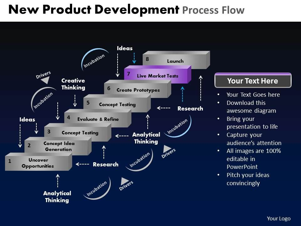 new_product_development_process_flow_powerpoint_slides_and_ppt_templates_db_Slide09