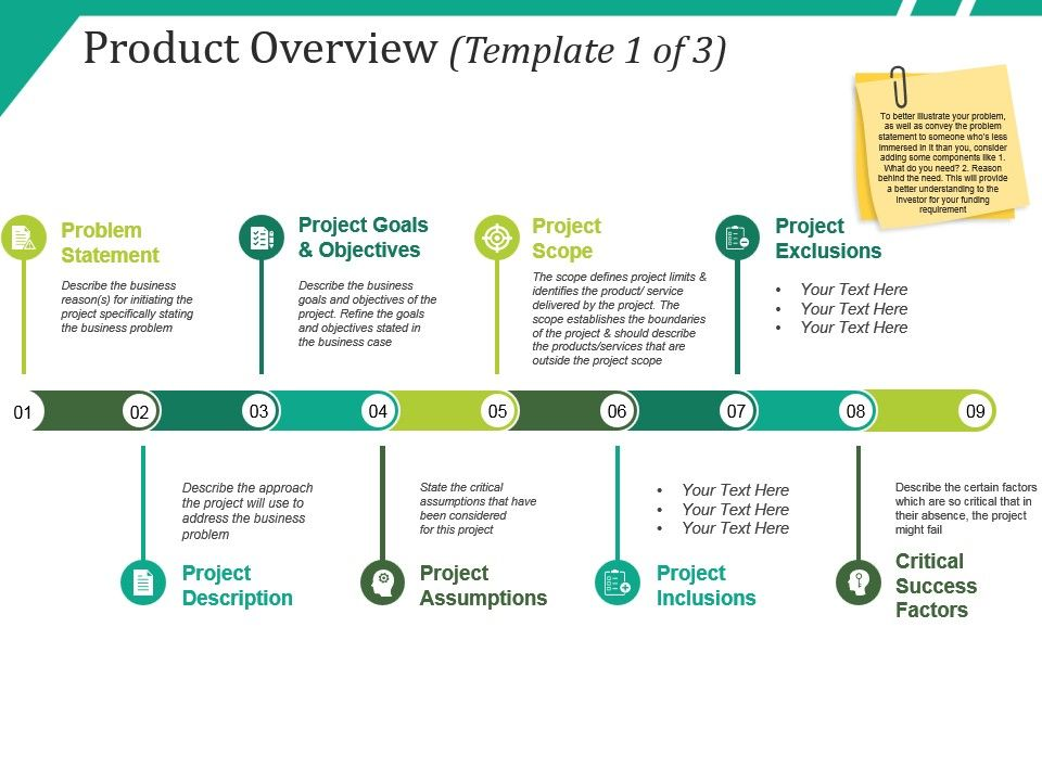 new product launch process pdf