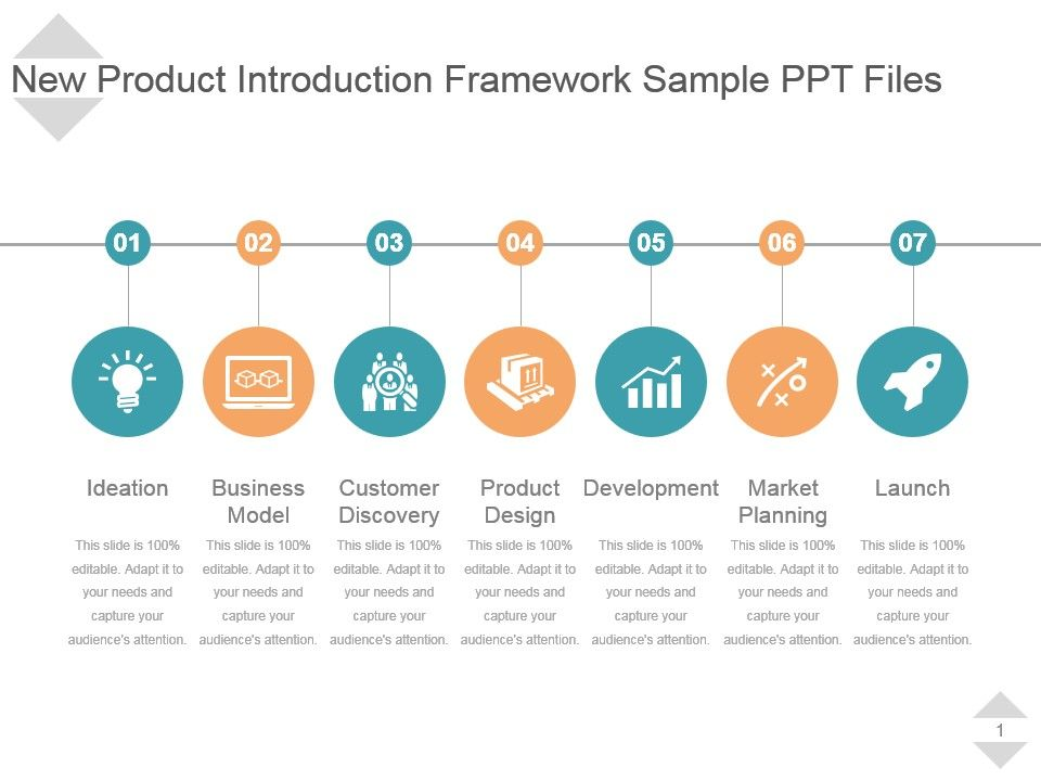 new product introduction framework sample ppt files | powerpoint, Presentation templates