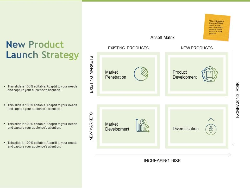 New Product Launch Strategy Market Penetration Ppt Powerpoint Presentation Slideshow