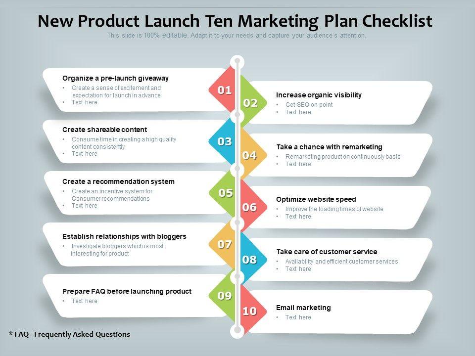 New Product Launch Ten Marketing Plan Checklist
