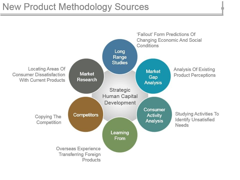 new_product_methodology_sources_ppt_background_graphics_Slide01