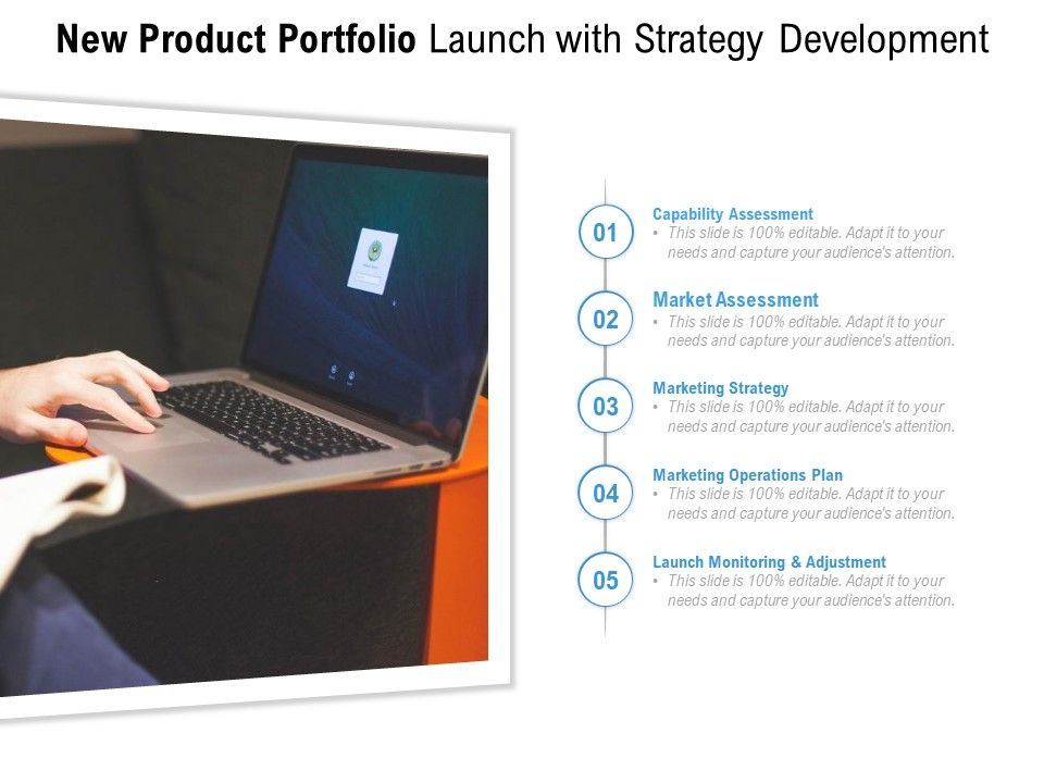 New Product Portfolio Launch With Strategy Development