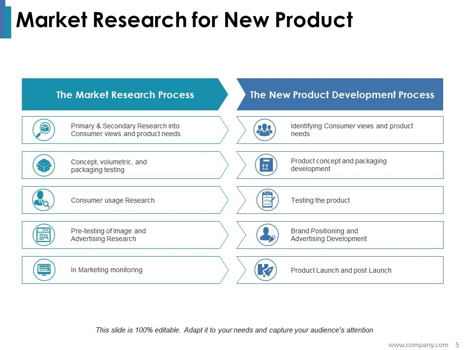 New Product Research Powerpoint Presentation Slides