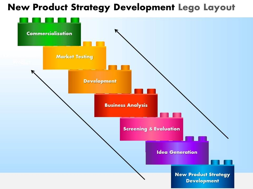 New product strategy development lego layout powerpoint for New product design and development
