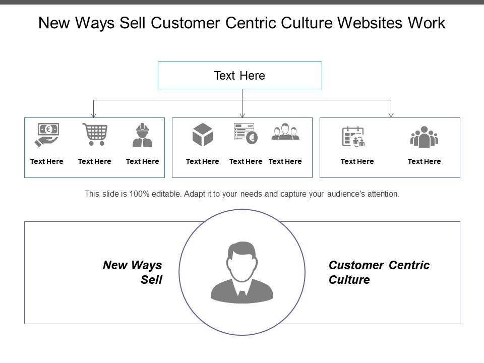 new_ways_sell_customer_centric_culture_websites_work_Slide01