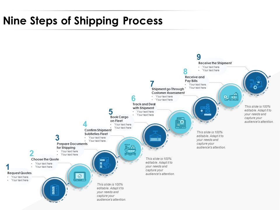 Nine Steps Of Shipping Process