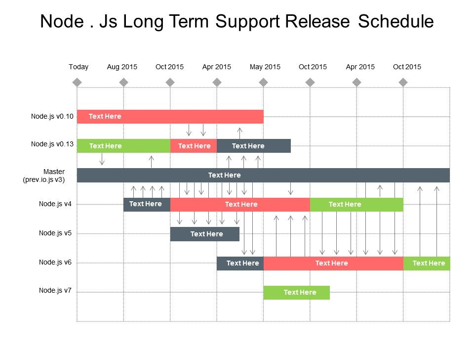 Powerpoint agile release plan template scrum iterations & releases.