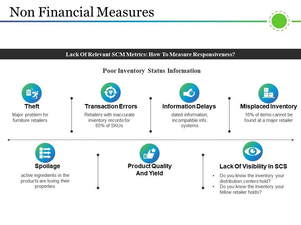 non_financial_measures_powerpoint_slide_images_Slide01