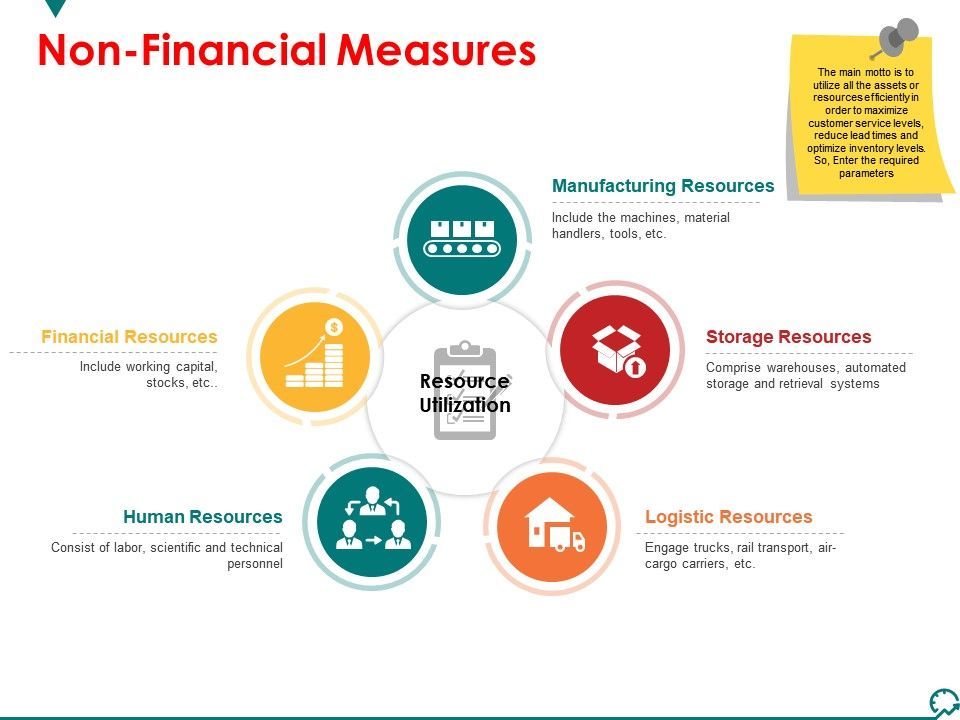 non_financial_measures_powerpoint_templates_microsoft_Slide01
