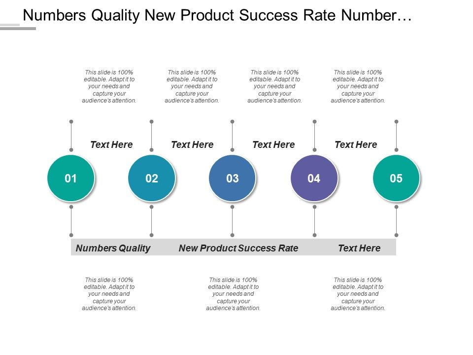 numbers_quality_new_product_success_rate_number_quality_Slide01