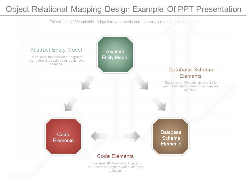 Object Relational Mapping Design Example Of Ppt Presentation