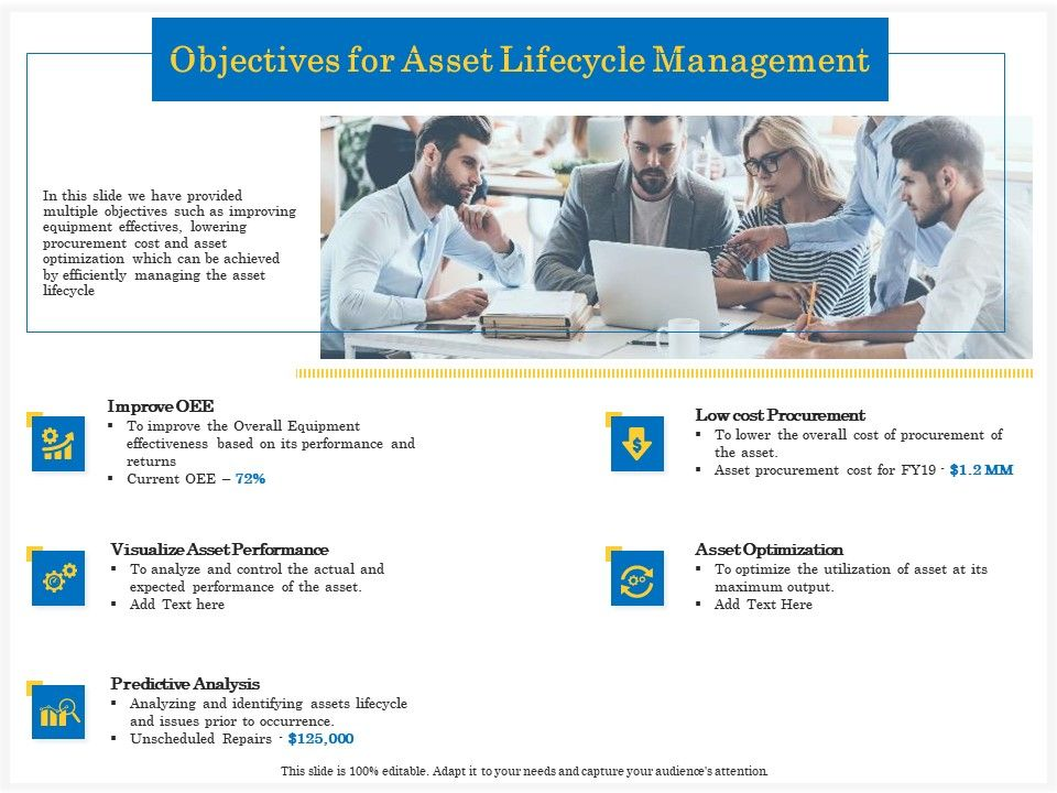 Objectives For Asset Lifecycle Management Repairs Ppt Powerpoint Images