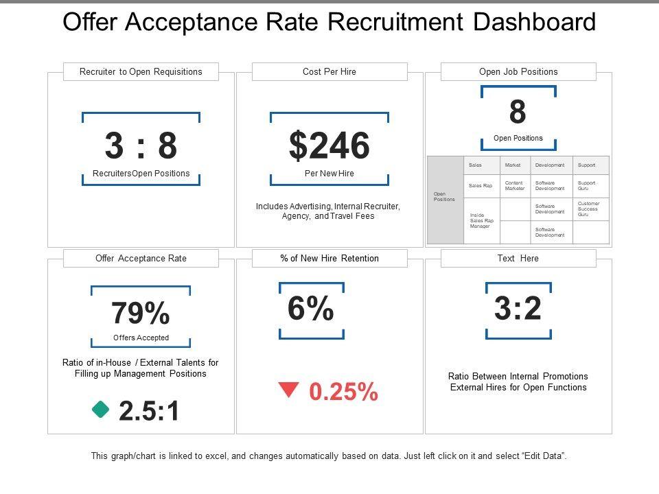 offer_acceptance_rate_recruitment_dashboard_Slide01