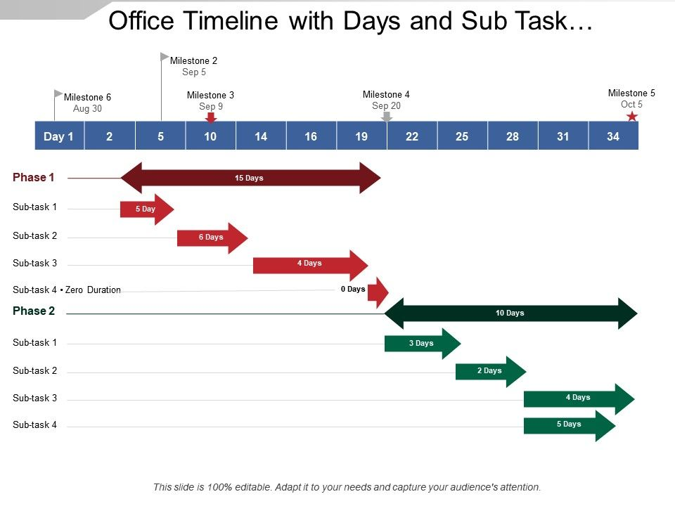 Office Timeline With Days And Sub Task Milestone Phases Templates