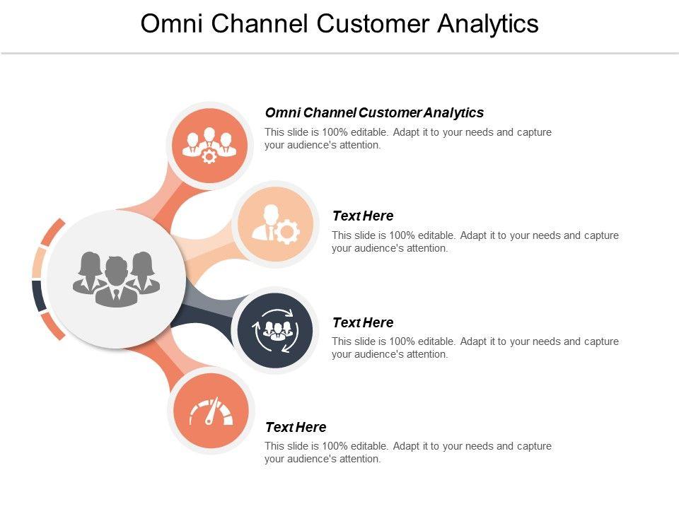 Omni Channel Customer Analytics Ppt Powerpoint Presentation Styles Slideshow Cpb