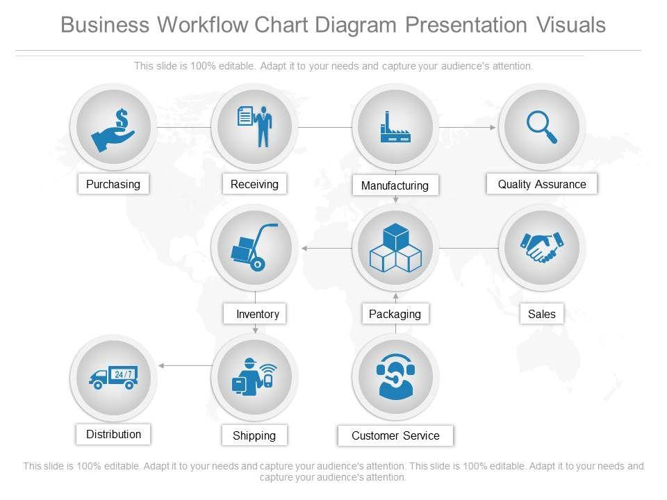 one_business_workflow_chart_diagram_presentation_visuals_Slide01