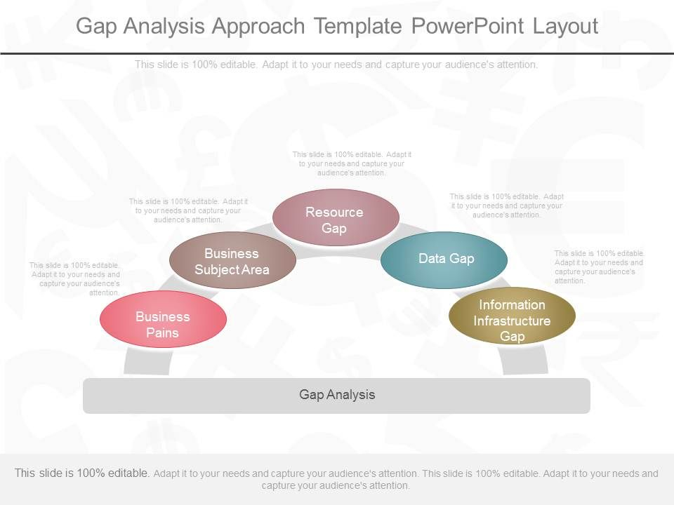 gap analysis powerpoint presentation slide template | powerpoint, Presentation templates