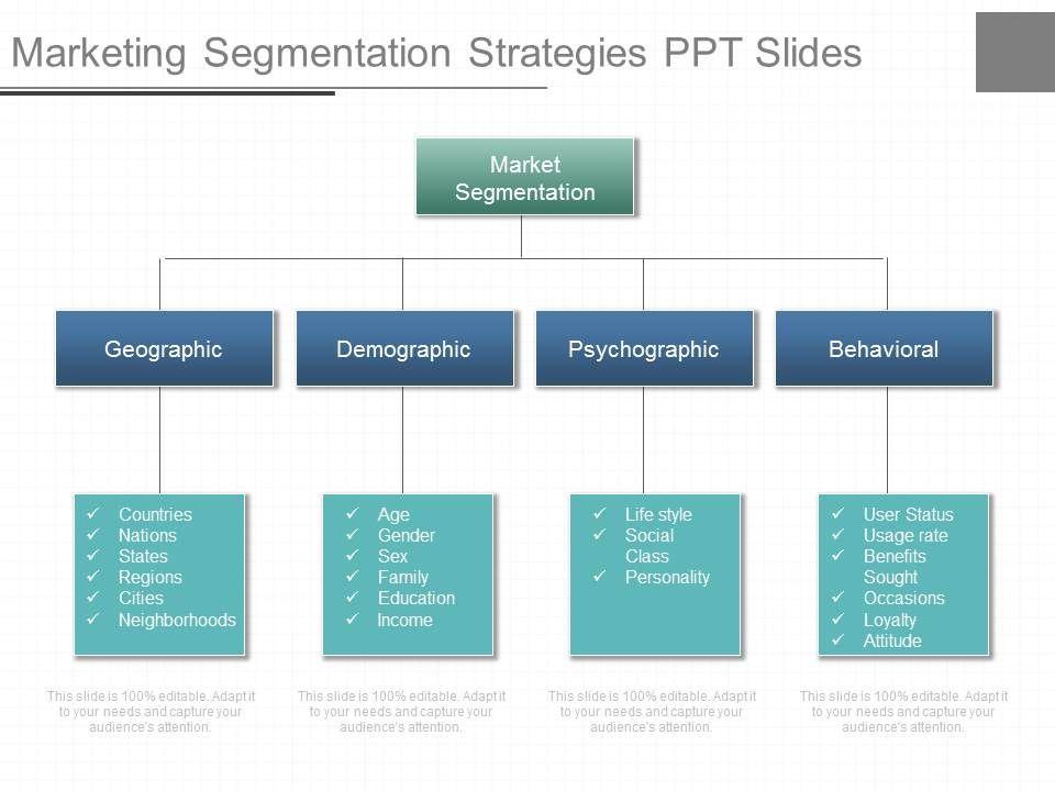 28210998 style hierarchy 1 many 4 piece powerpoint presentation onemarketingsegmentationstrategiespptslidesslide01 onemarketingsegmentationstrategiespptslidesslide02 ccuart Images