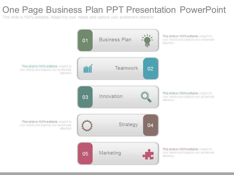 One Page Business Plan Ppt Presentation Powerpoint