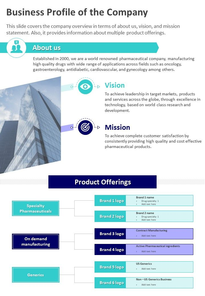 One Page Business Profile Of The Company Presentation Report Infographic PPT PDF Document
