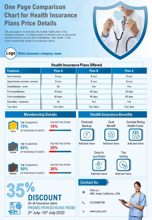 One Page Comparison Chart For Health Insurance Plans Price Details Report Infographic PPT PDF Document