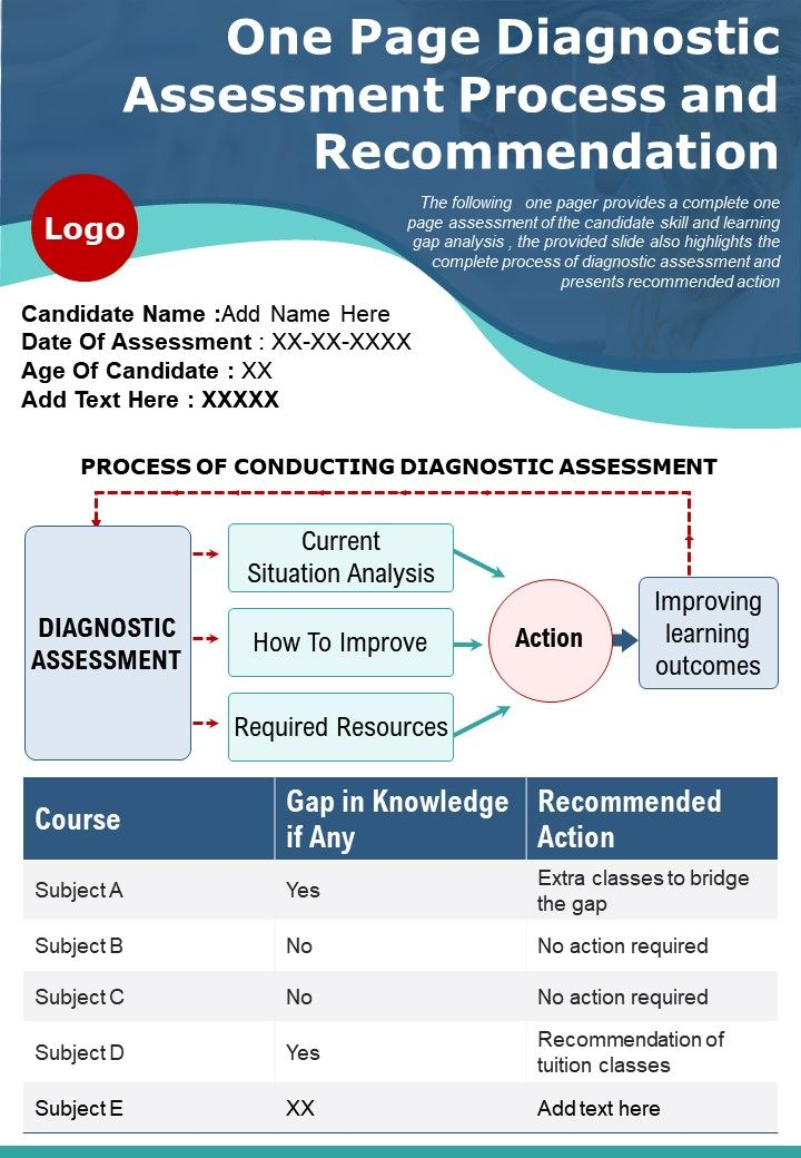 One Page Diagnostic Assessment Process And Recommendation Presentation Report Infographic PPT PDF Document