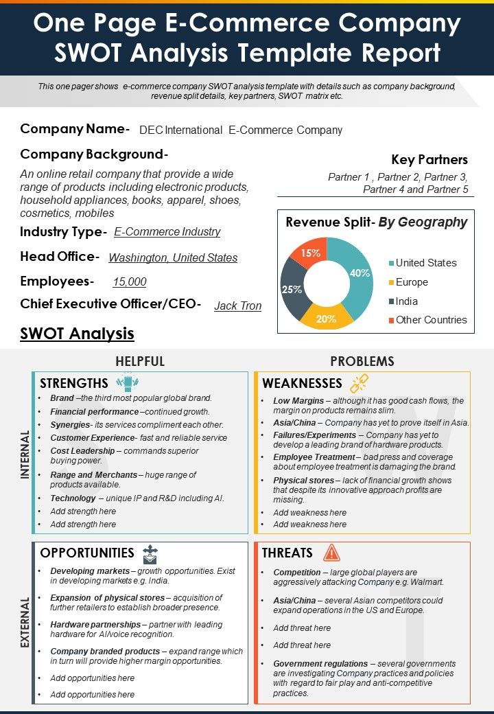 One Page E Commerce Company Swot Analysis Template Report Presentation Report Infographic PPT PDF Document