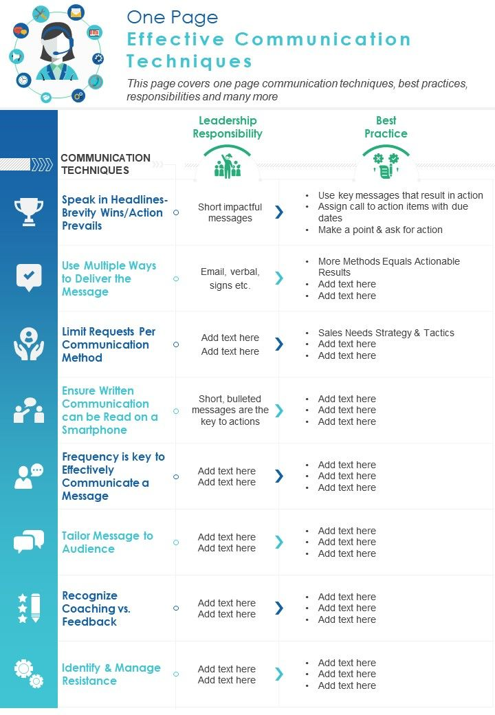 One Page Effective Communication Techniques Presentation Report Infographic PPT PDF Document