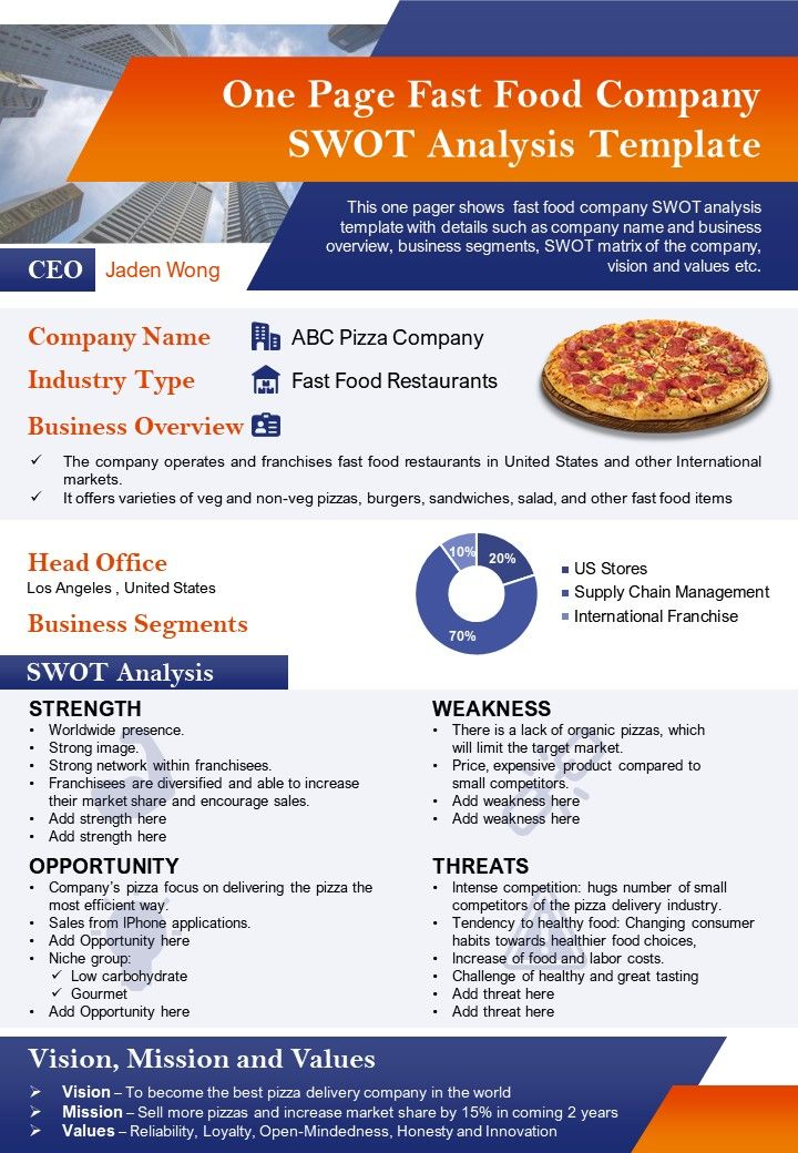 One Page Fast Food Company Swot Analysis Template Presentation Report Infographic PPT PDF Document