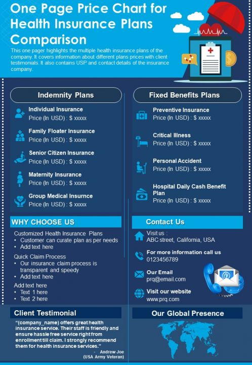 One Page Price Chart For Health Insurance Plans Comparison Presentation Report Infographic PPT PDF Document