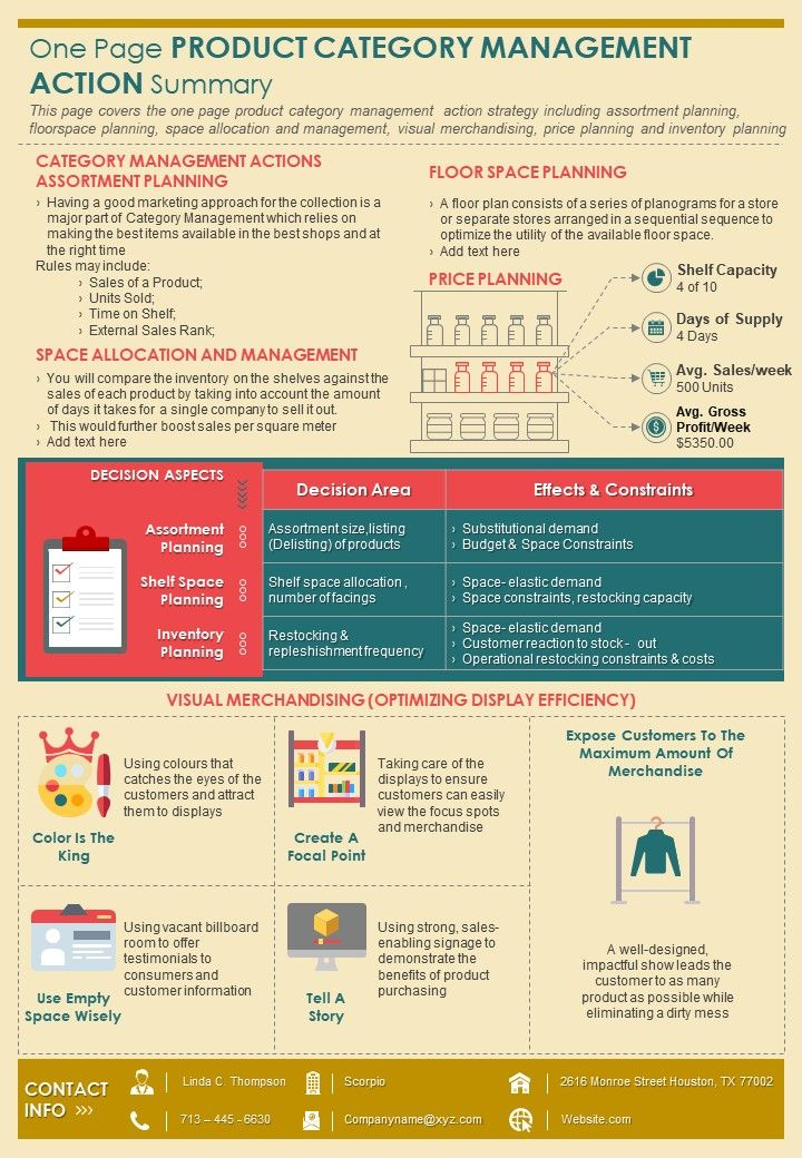 One Page Product Category Management Action Summary Presentation Report Infographic PPT PDF Document