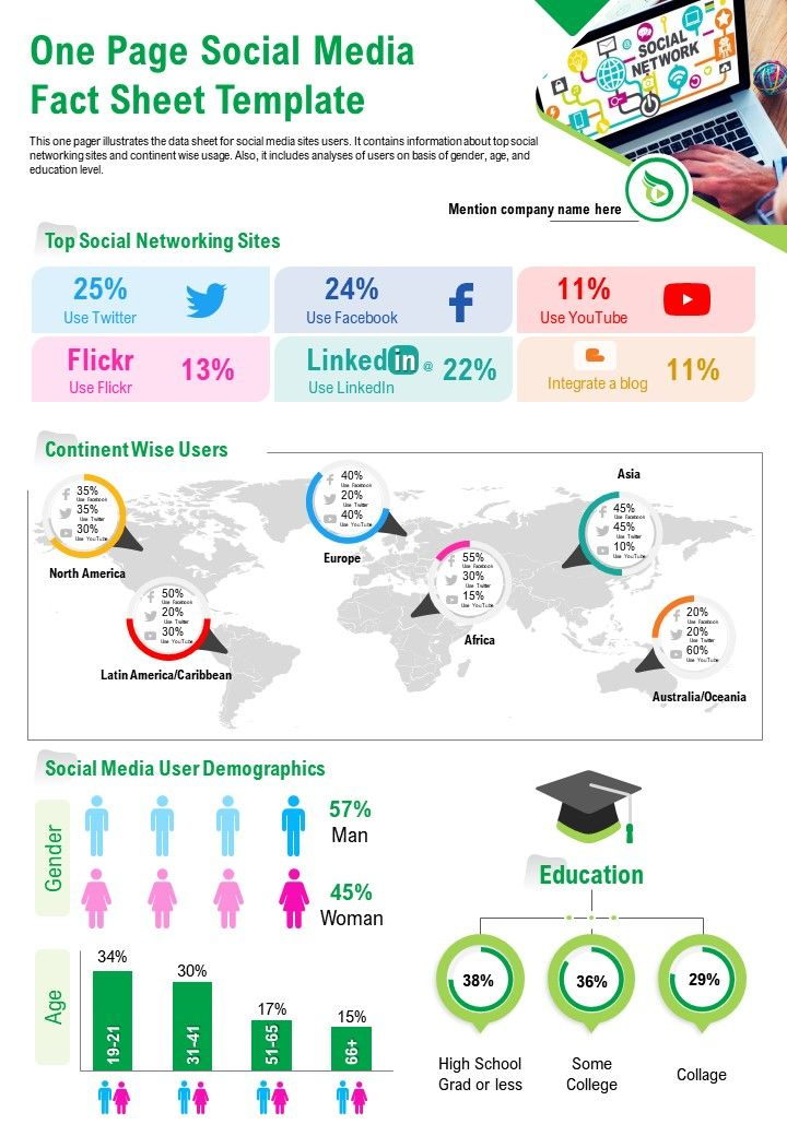 One Page Social Media Fact Sheet Template Presentation Report PPT PDF Document