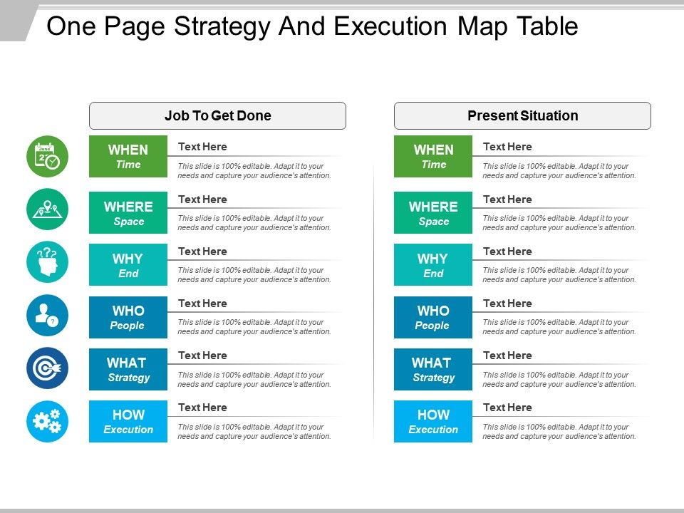 one_page_strategy_and_execution_map_table_Slide01