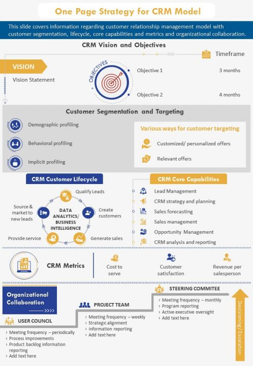 One Page Strategy For CRM Model Document PPT PDF Doc Printable
