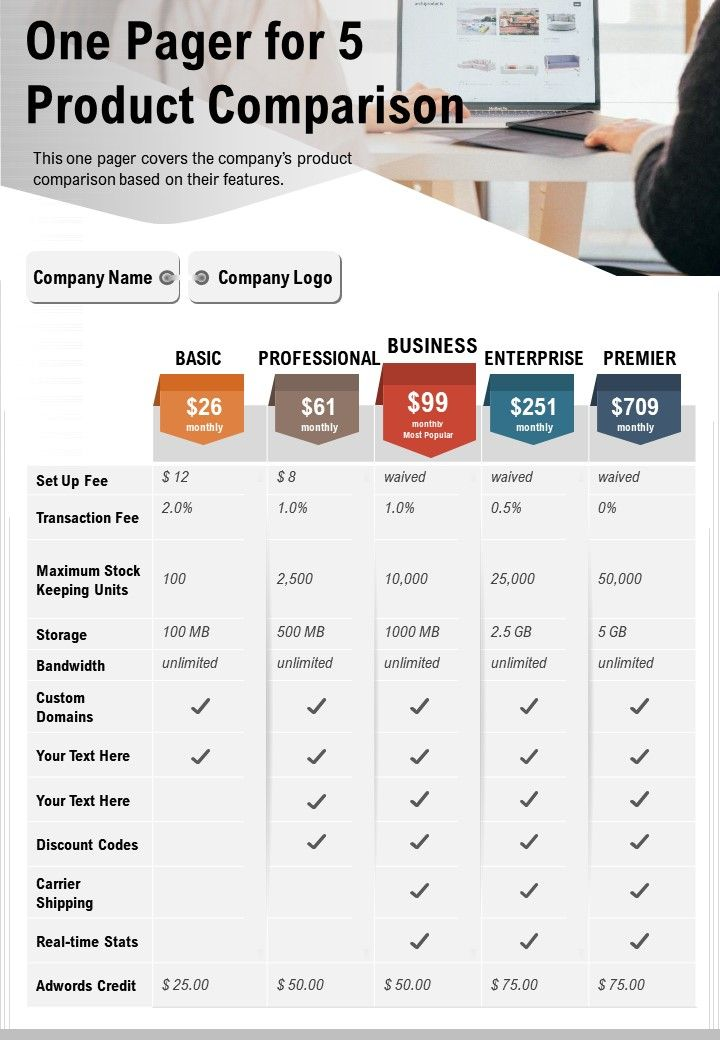 One Pager For 5 Product Comparison Presentation Report Infographic PPT PDF Document
