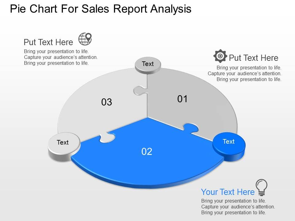 One Pie Chart For Sales Report Analysis Powerpoint Template | Ppt
