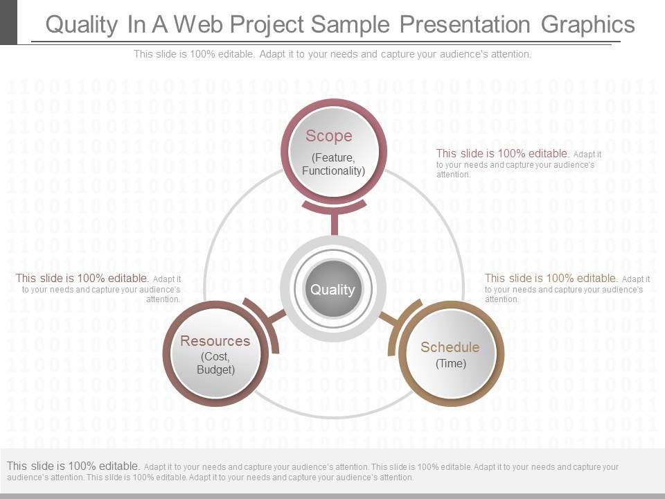 37426354 Style Circular Hub-Spoke 3 Piece Powerpoint Presentation