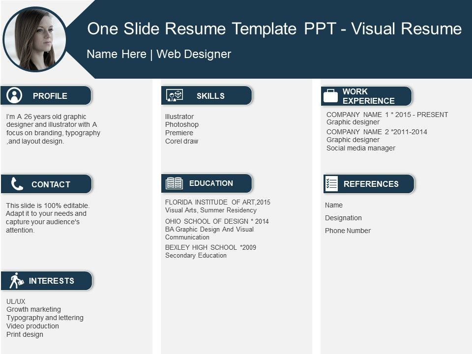 One Slide Resume Template Ppt Visual Resume | PowerPoint ...