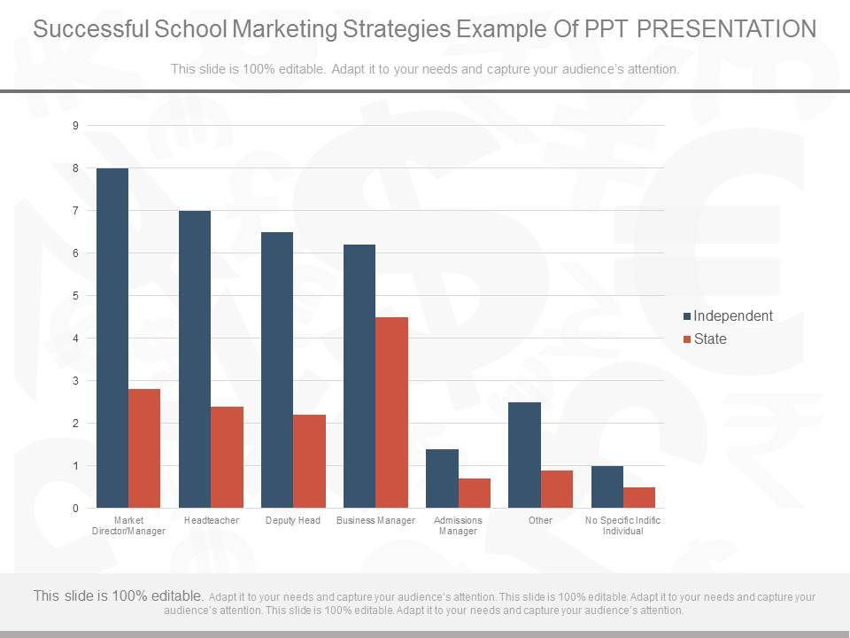 One Successful School Marketing Strategies Example Of Ppt
