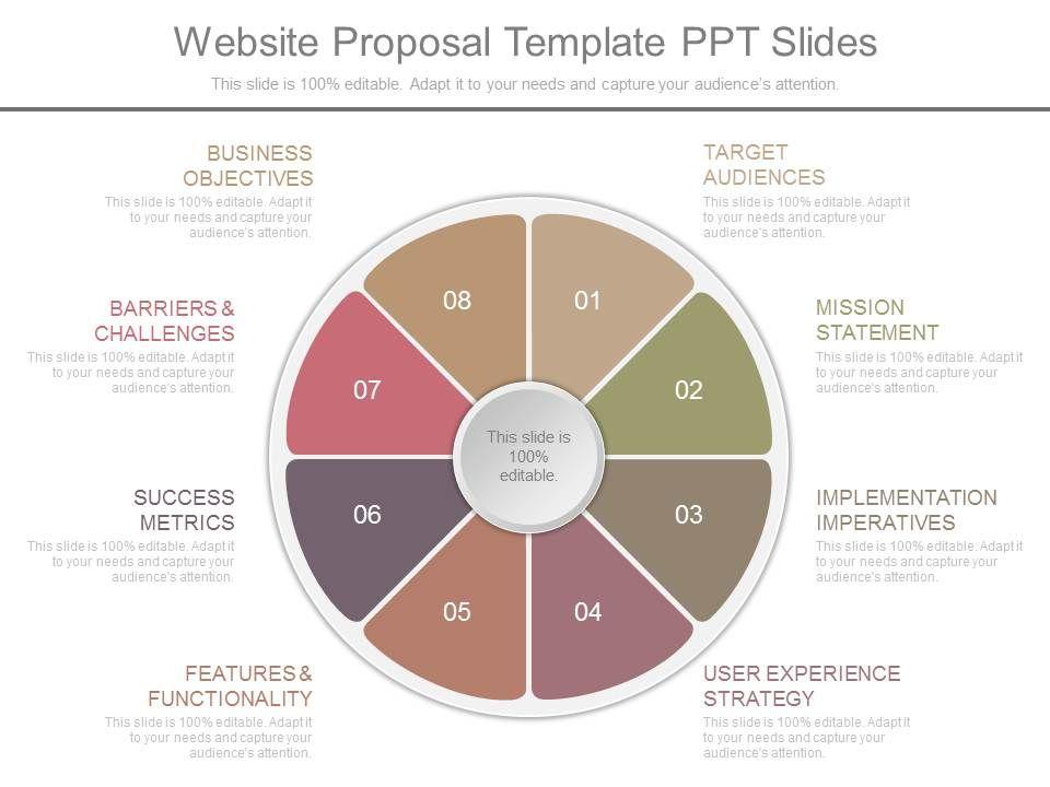 One Website Proposal Template Ppt Slides Powerpoint Presentation