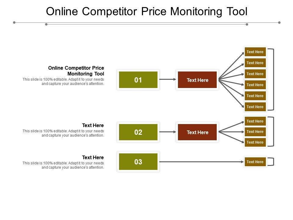 Online Competitor Price Monitoring Tool Ppt Powerpoint Portfolio Mockup Cpb